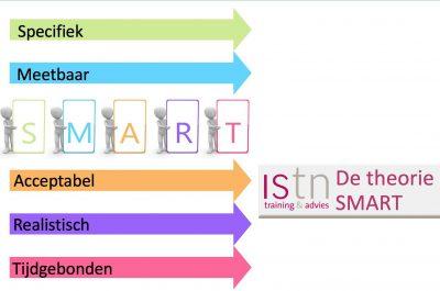 De theorie Smart helpt je jouw doelstellingen praktisch te formuleren en fouten te voorkomen!